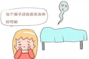 导致孕妇难产的原因有哪些?插图2