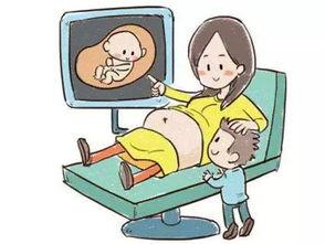 孕妇快要生了有三种症状表现